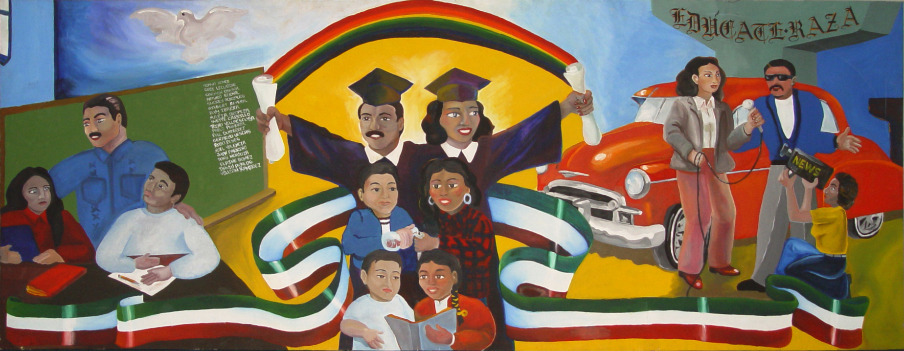 Community notes la prensa san diego for Educational mural